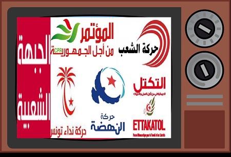 الأحزاب السياسية الأكثر حضورا في البرامج التلفزية
