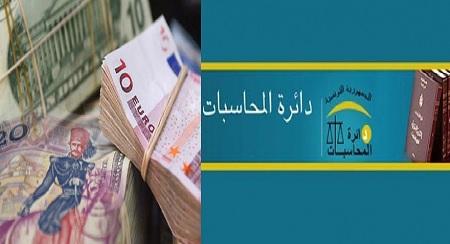 بالأرقام: كلّ تفاصيل ديون تونس الخارجية