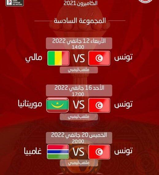 قرعة نهائيات كان 2022: المنتخب التونسي ضمن المجموعة السادسة